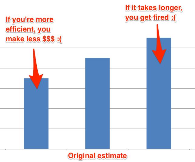 Freelance Rate Estimate